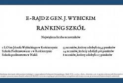 2010-06-ranking-szkol.jpg